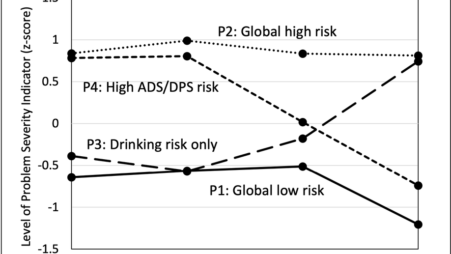 Pre‐resolution drinking problem severity profiles associated with stable moderation outcomes of national recovery attempts